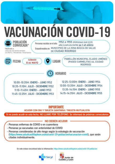 Vacunación contra la COVID 19